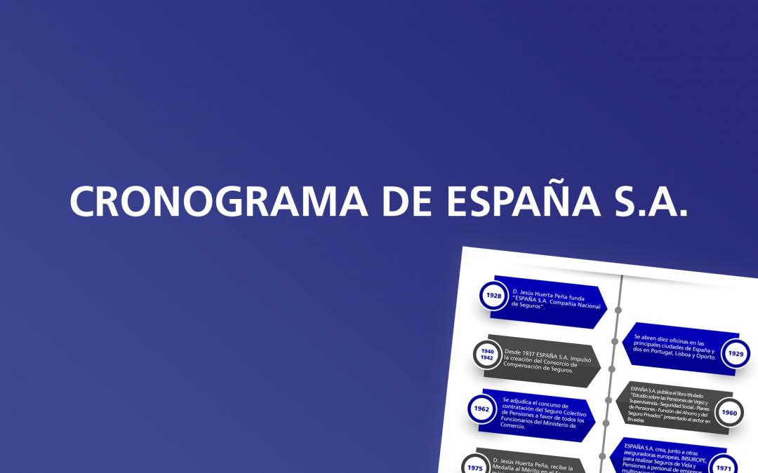 Infografía sobre la historia de España S.A.
