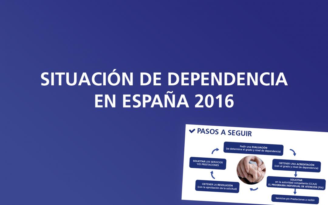 Situación de la dependencia en España 2016