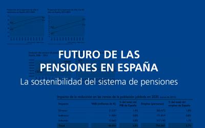 Futuro de las pensiones en España